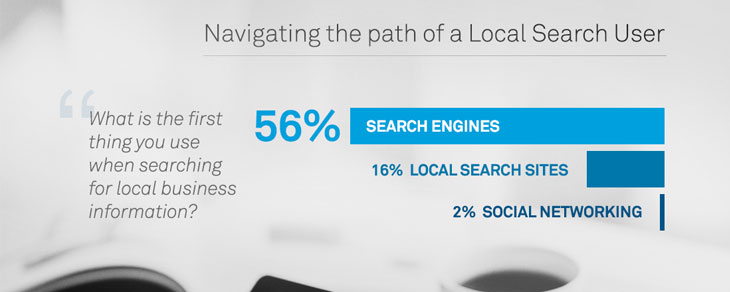 Navigating the path of a Local Search User from 2015 Local Search Study